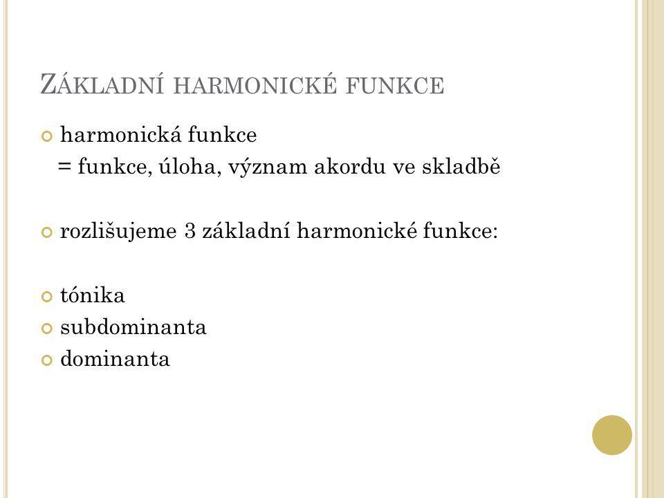 Základní harmonické funkce