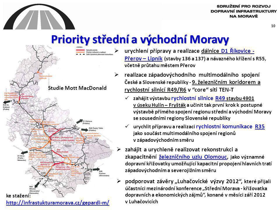 Priority střední a východní Moravy