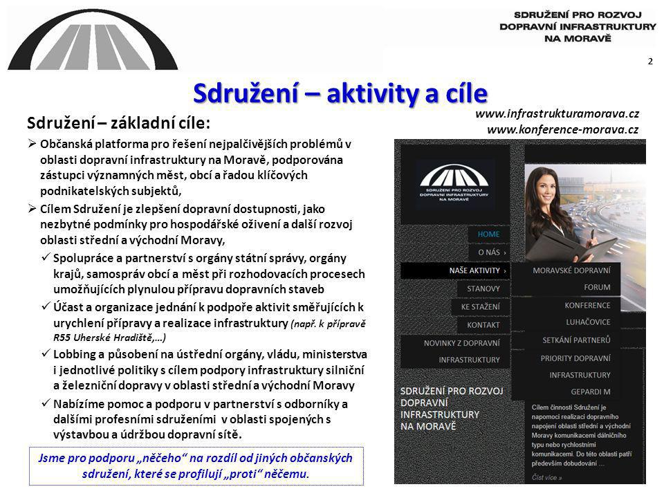 Sdružení – aktivity a cíle