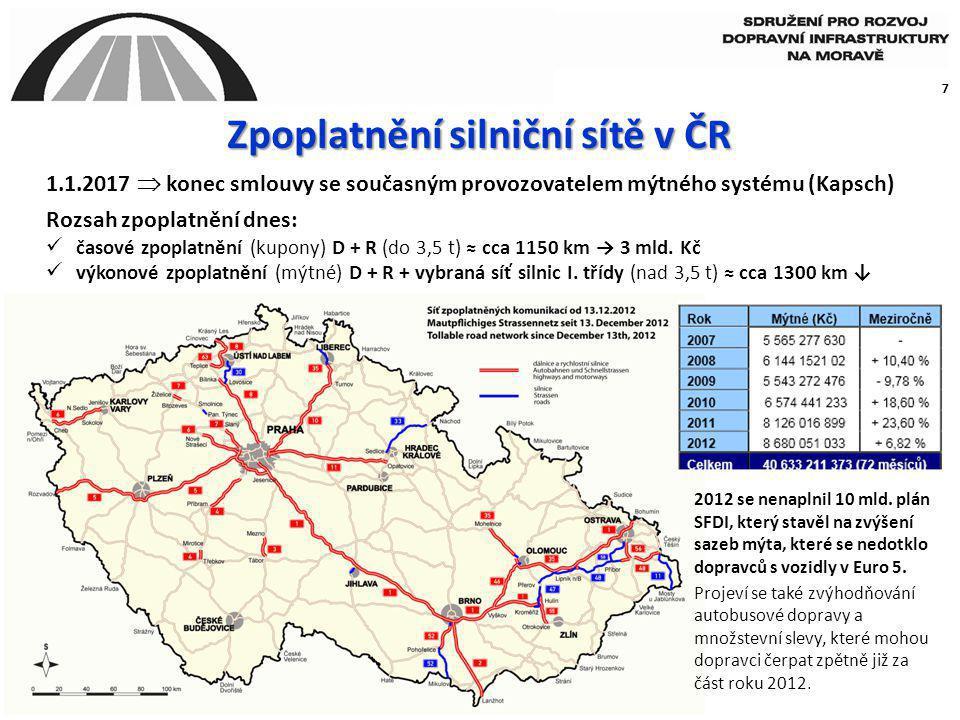 Zpoplatnění silniční sítě v ČR
