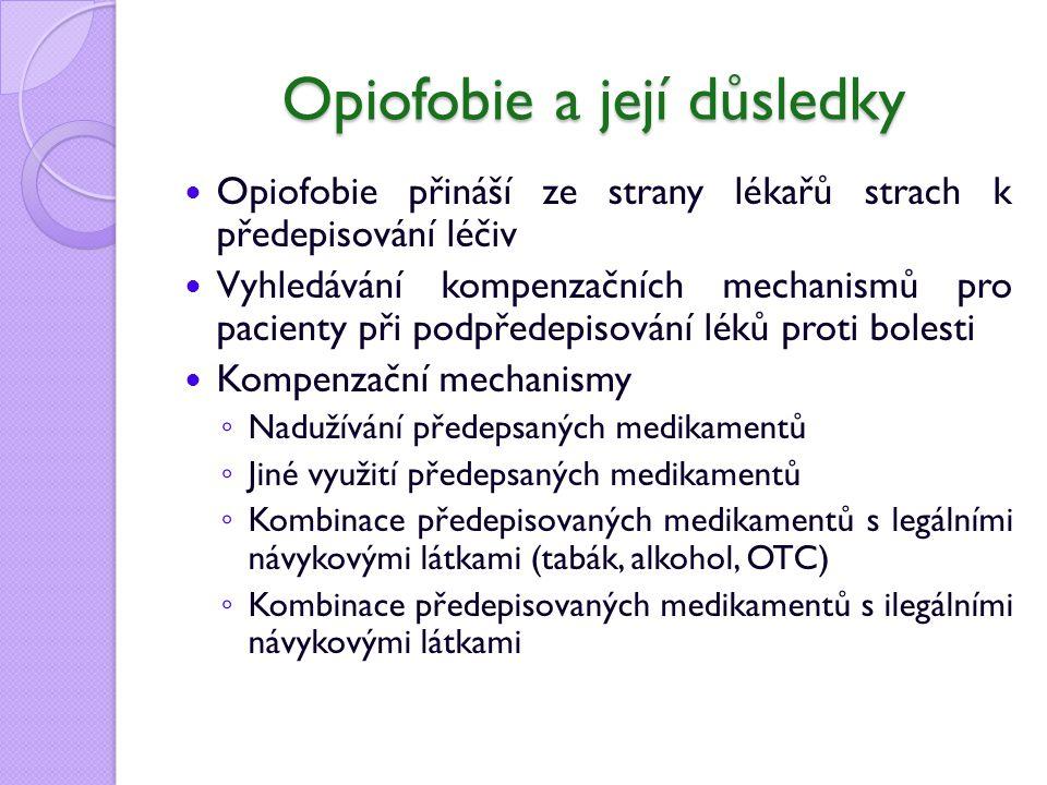 Opiofobie a její důsledky