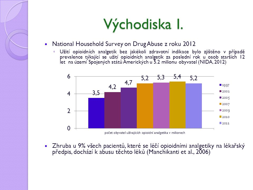 Východiska I. National Household Survey on Drug Abuse z roku 2012