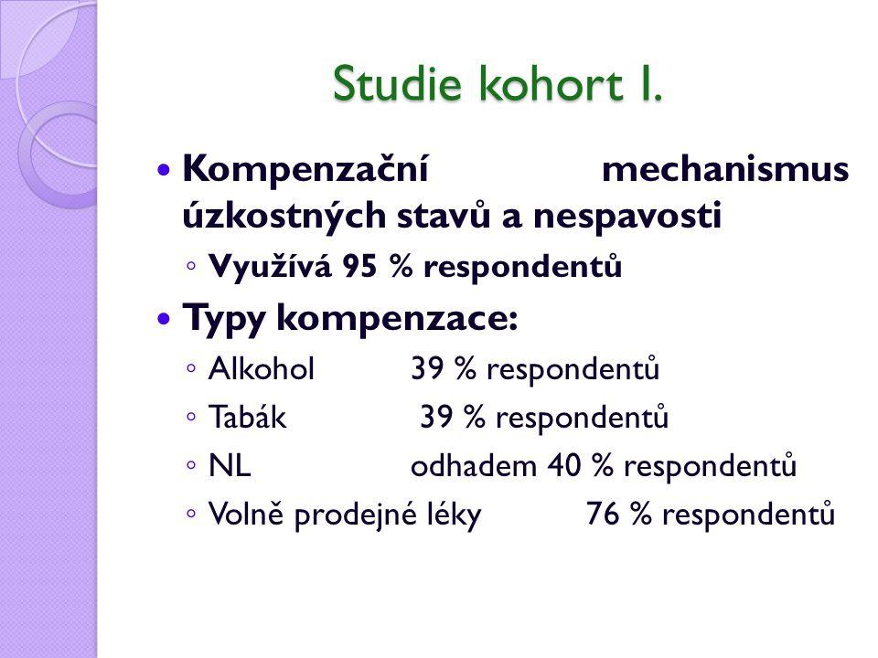 Studie kohort I. Kompenzační mechanismus úzkostných stavů a nespavosti