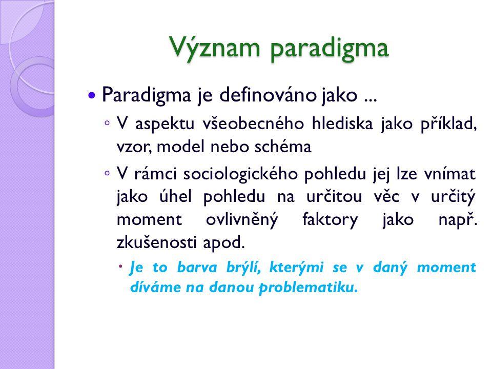 Význam paradigma Paradigma je definováno jako ...