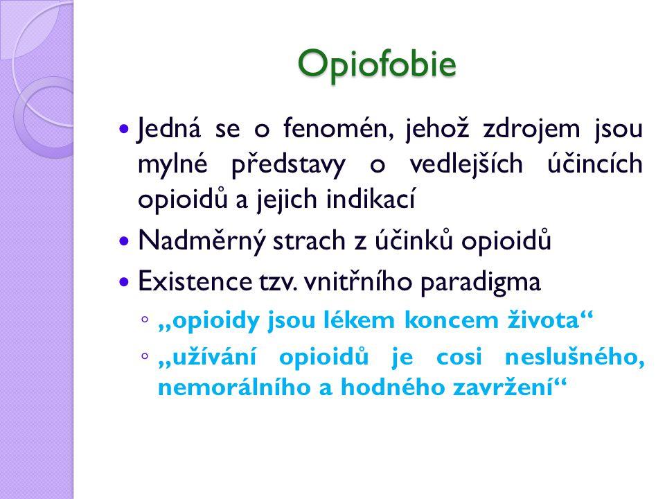 Opiofobie Jedná se o fenomén, jehož zdrojem jsou mylné představy o vedlejších účincích opioidů a jejich indikací.