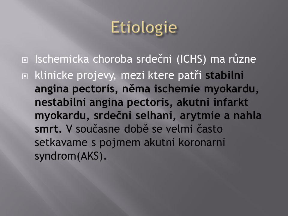 Etiologie Ischemicka choroba srdečni (ICHS) ma různe