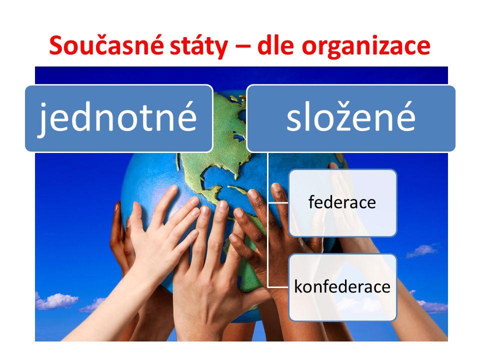 Současné státy – dle organizace