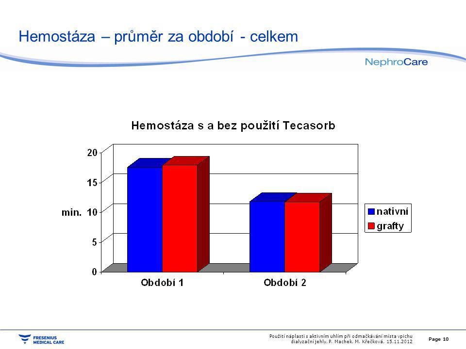 Hemostáza – průměr za období - celkem