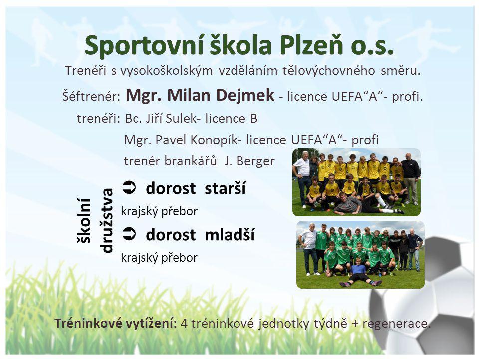Sportovní škola Plzeň o.s.