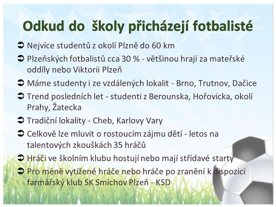 Odkud do školy přicházejí fotbalisté