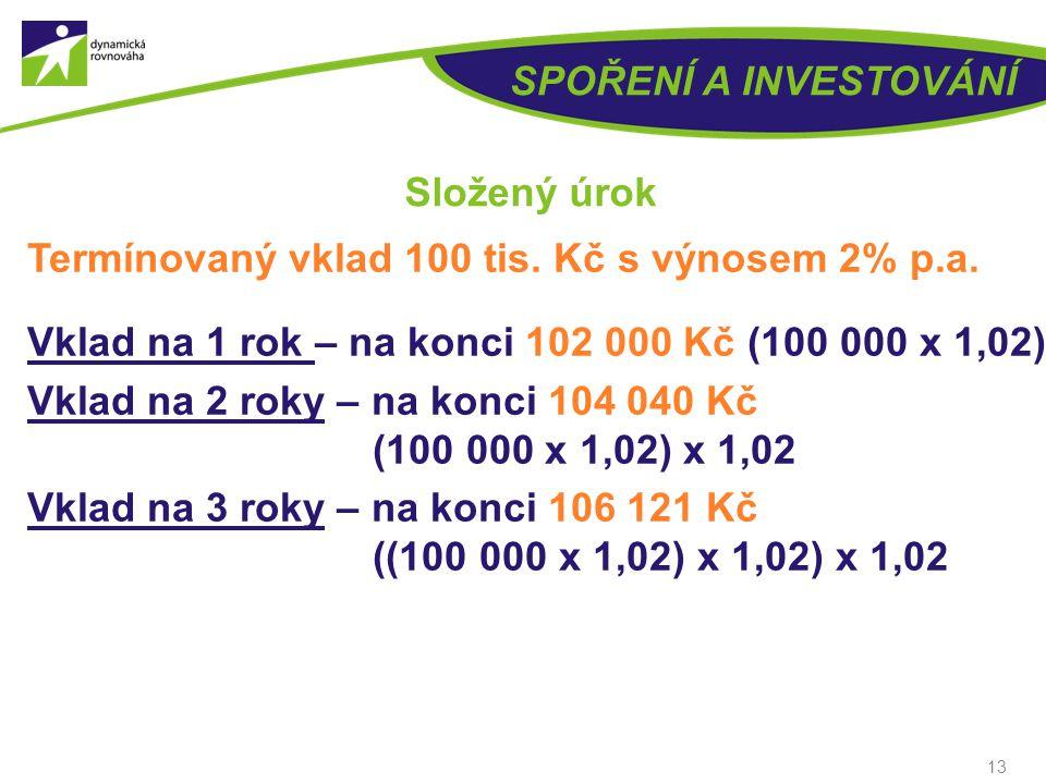SPOŘENÍ A INVESTOVÁNÍ Složený úrok. Termínovaný vklad 100 tis. Kč s výnosem 2% p.a. Vklad na 1 rok – na konci 102 000 Kč (100 000 x 1,02)