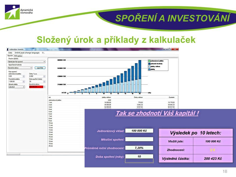 Složený úrok a příklady z kalkulaček