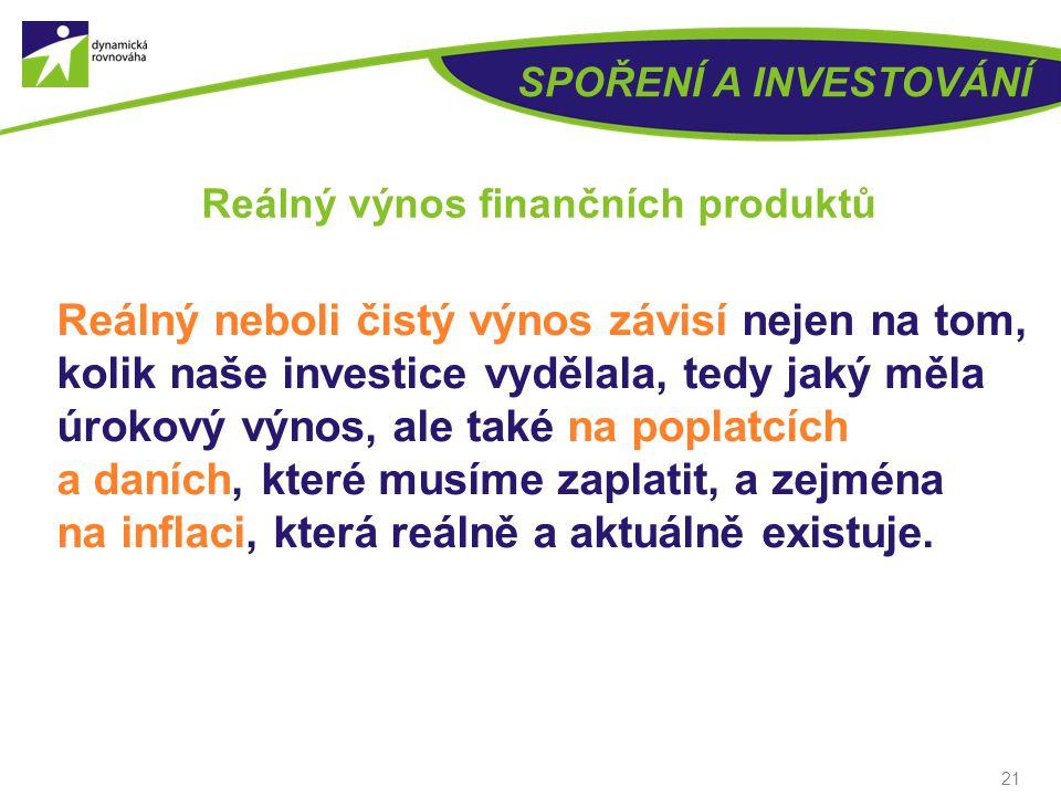 Reálný výnos finančních produktů