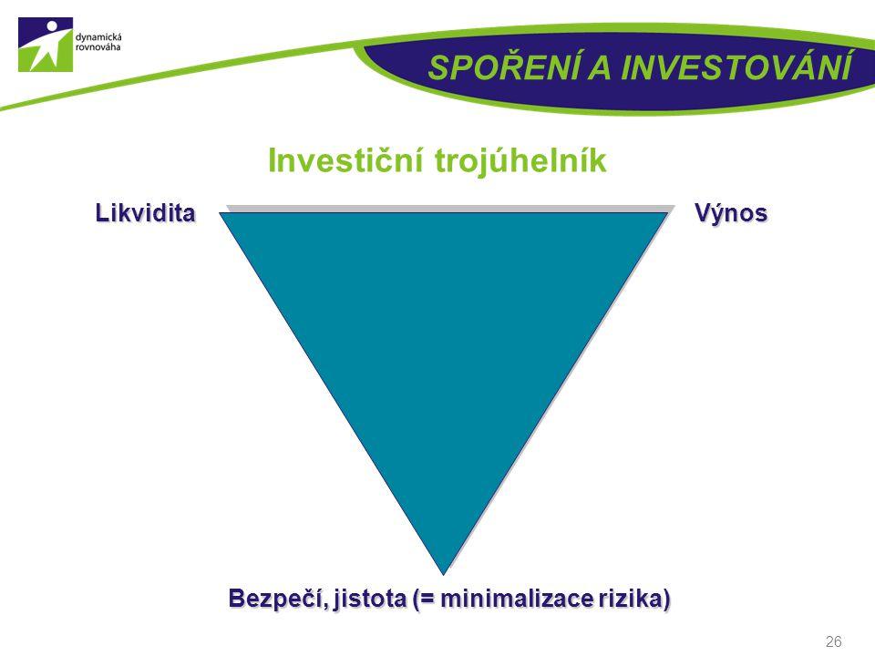 Investiční trojúhelník Bezpečí, jistota (= minimalizace rizika)