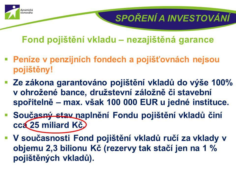 Fond pojištění vkladu – nezajištěná garance