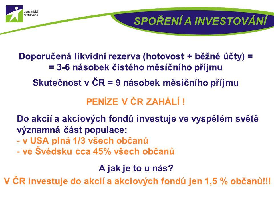 Skutečnost v ČR = 9 násobek měsíčního příjmu