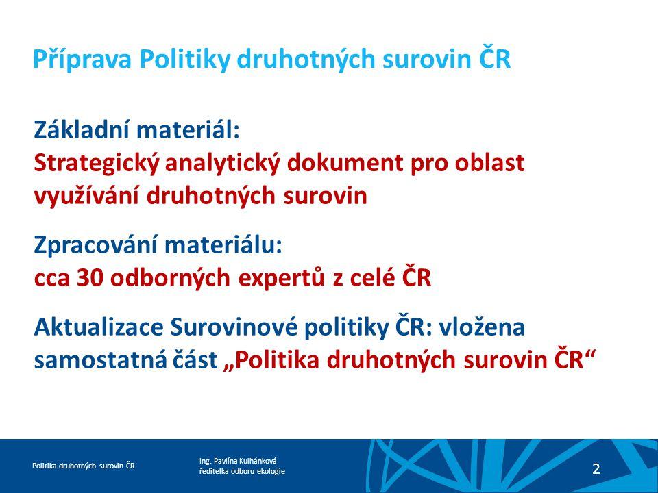Příprava Politiky druhotných surovin ČR