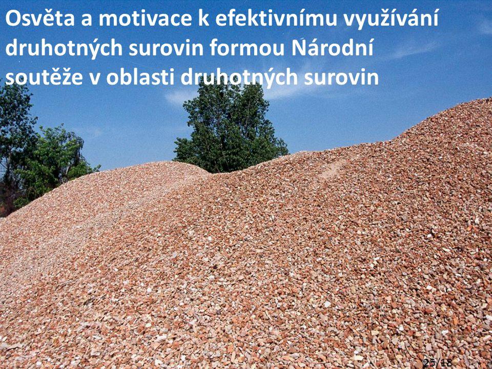 Osvěta a motivace k efektivnímu využívání druhotných surovin formou Národní soutěže v oblasti druhotných surovin
