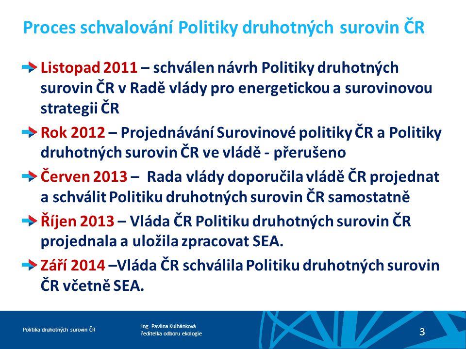 Proces schvalování Politiky druhotných surovin ČR
