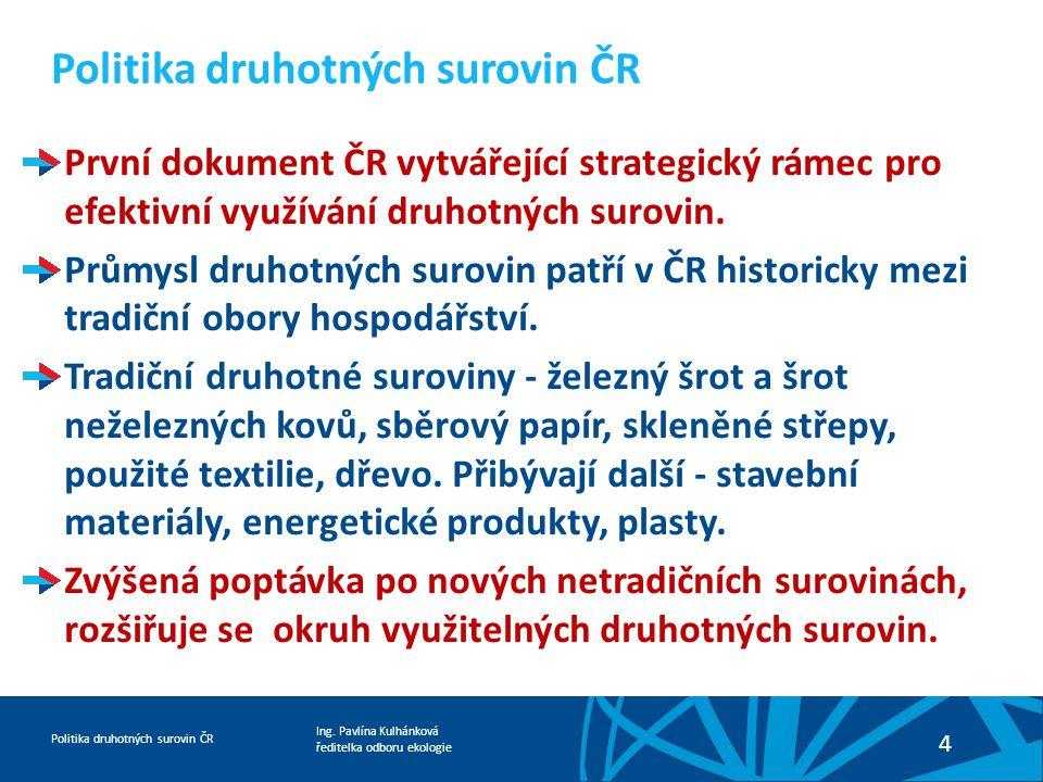 Politika druhotných surovin ČR