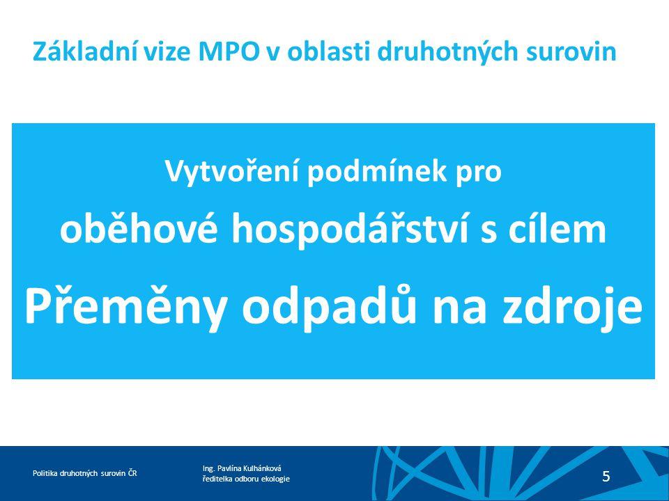 Základní vize MPO v oblasti druhotných surovin