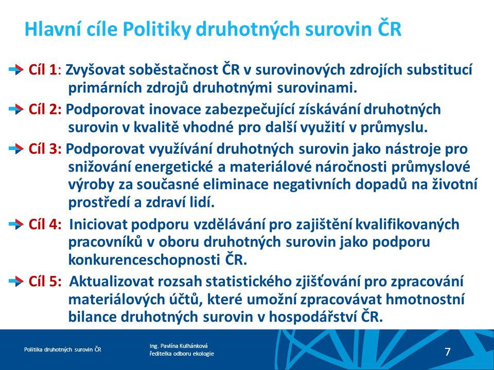 Hlavní cíle Politiky druhotných surovin ČR