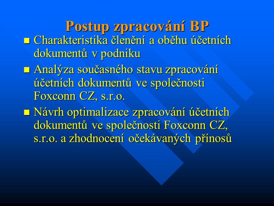 Postup zpracování BP Charakteristika členění a oběhu účetních dokumentů v podniku.
