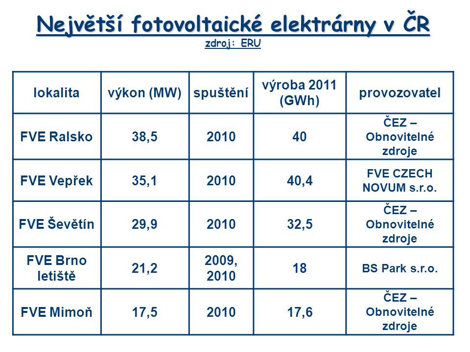 Největší fotovoltaické elektrárny v ČR zdroj: ERU