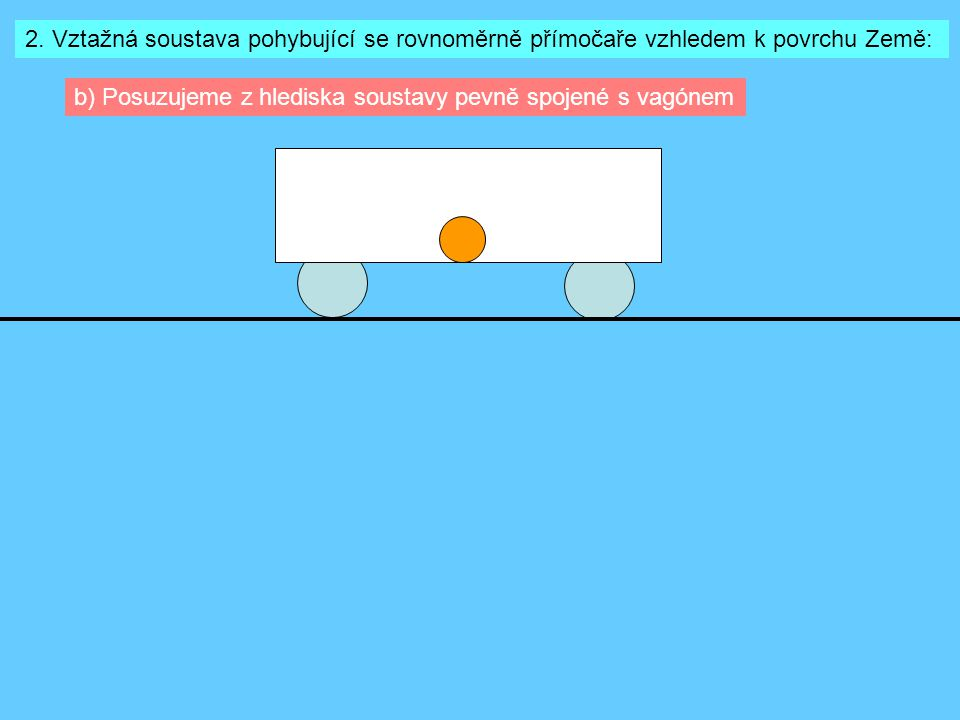 2. Vztažná soustava pohybující se rovnoměrně přímočaře vzhledem k povrchu Země: