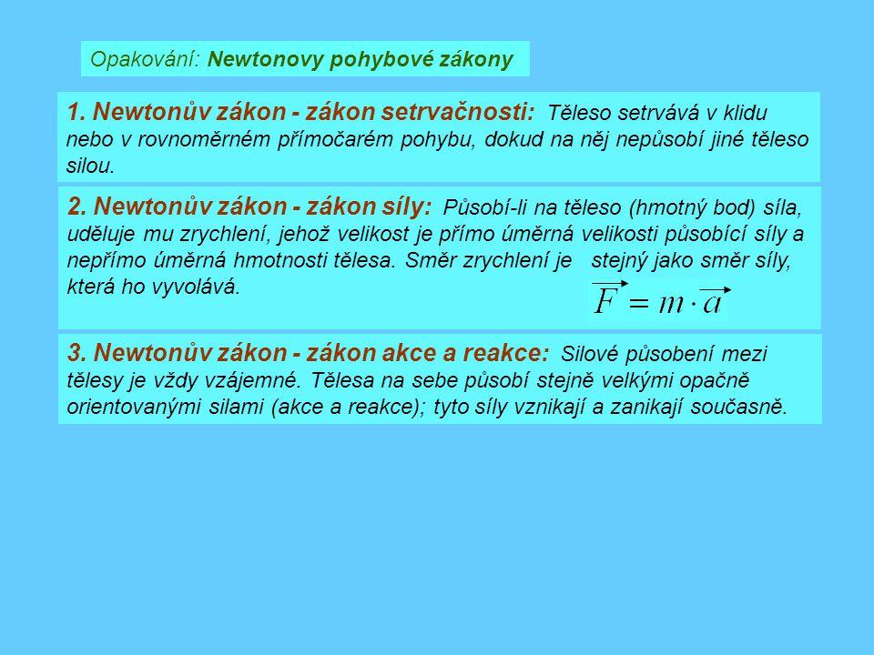 Opakování: Newtonovy pohybové zákony