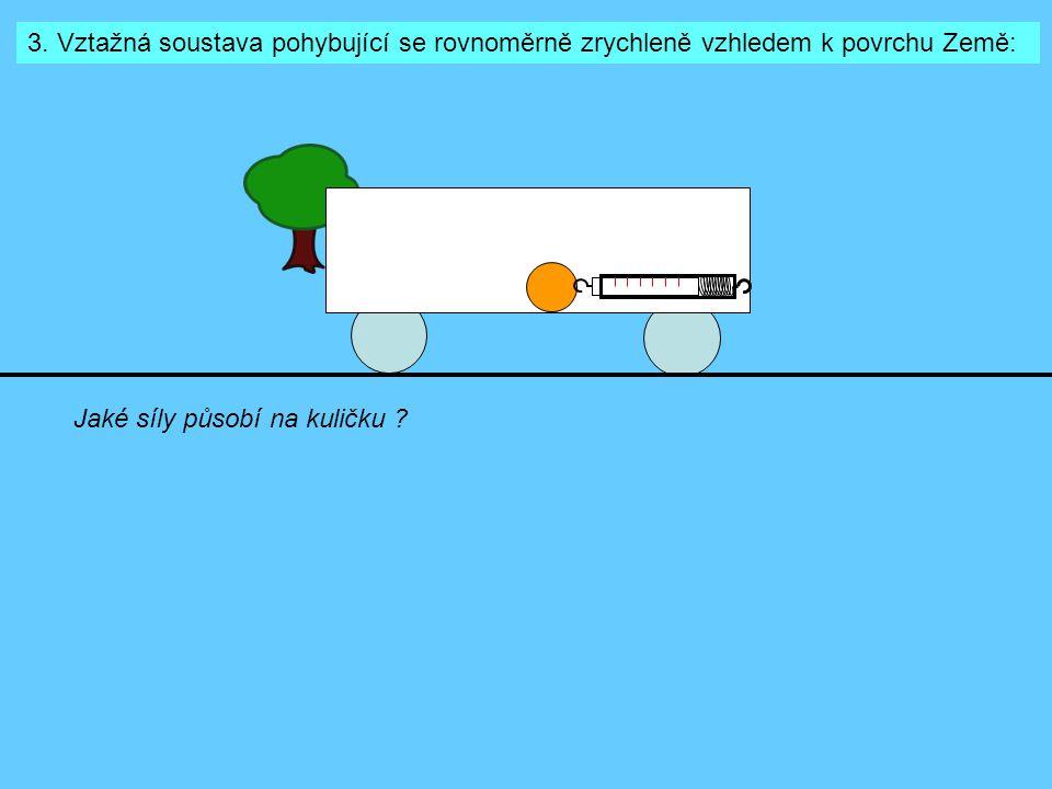 3. Vztažná soustava pohybující se rovnoměrně zrychleně vzhledem k povrchu Země: