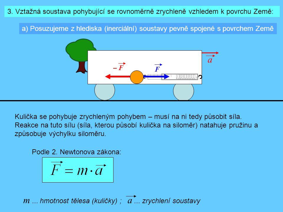 m ... hmotnost tělesa (kuličky) ; a ... zrychlení soustavy