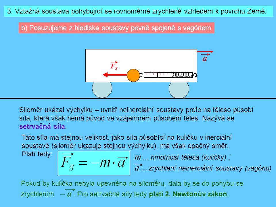 m ... hmotnost tělesa (kuličky) ;