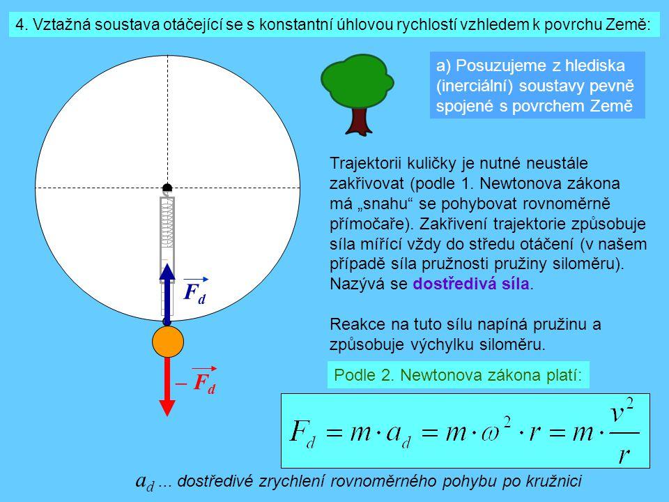 ad ... dostředivé zrychlení rovnoměrného pohybu po kružnici