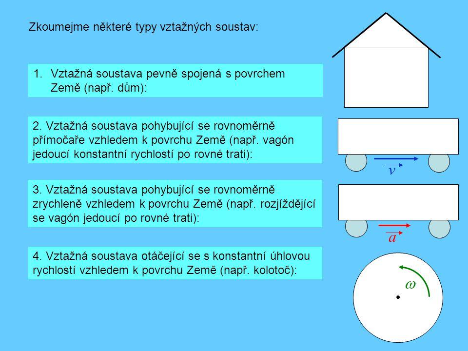 v a w Zkoumejme některé typy vztažných soustav: