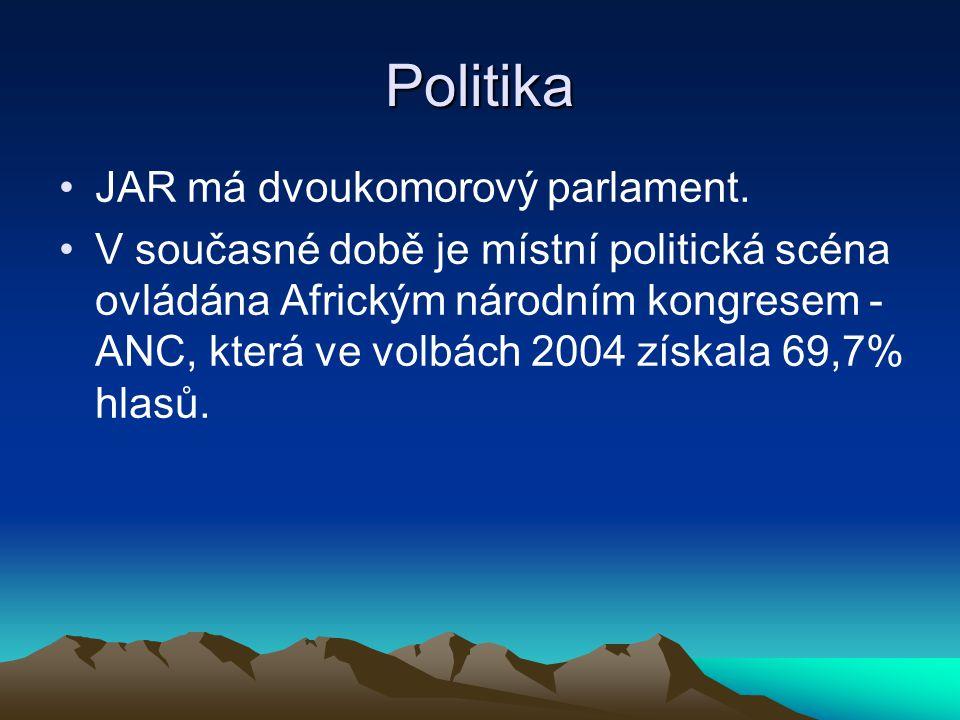 Politika JAR má dvoukomorový parlament.