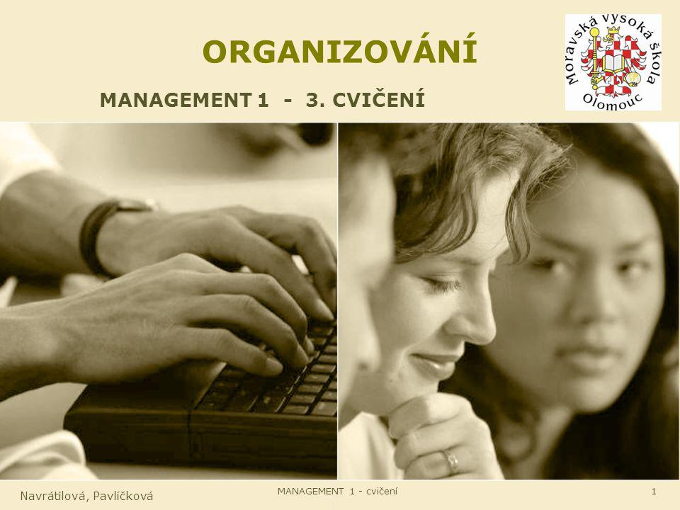 ORGANIZOVÁNÍ MANAGEMENT 1 - 3. CVIČENÍ Navrátilová, Pavlíčková