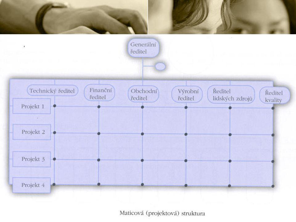 MANAGEMENT 1 - cvičení