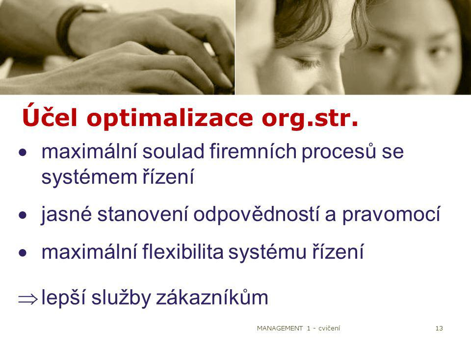 Účel optimalizace org.str.