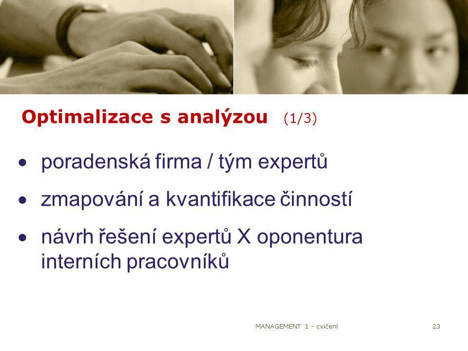 Optimalizace s analýzou (1/3)