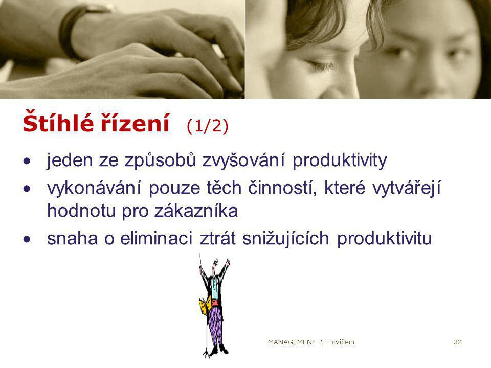 Štíhlé řízení (1/2) jeden ze způsobů zvyšování produktivity