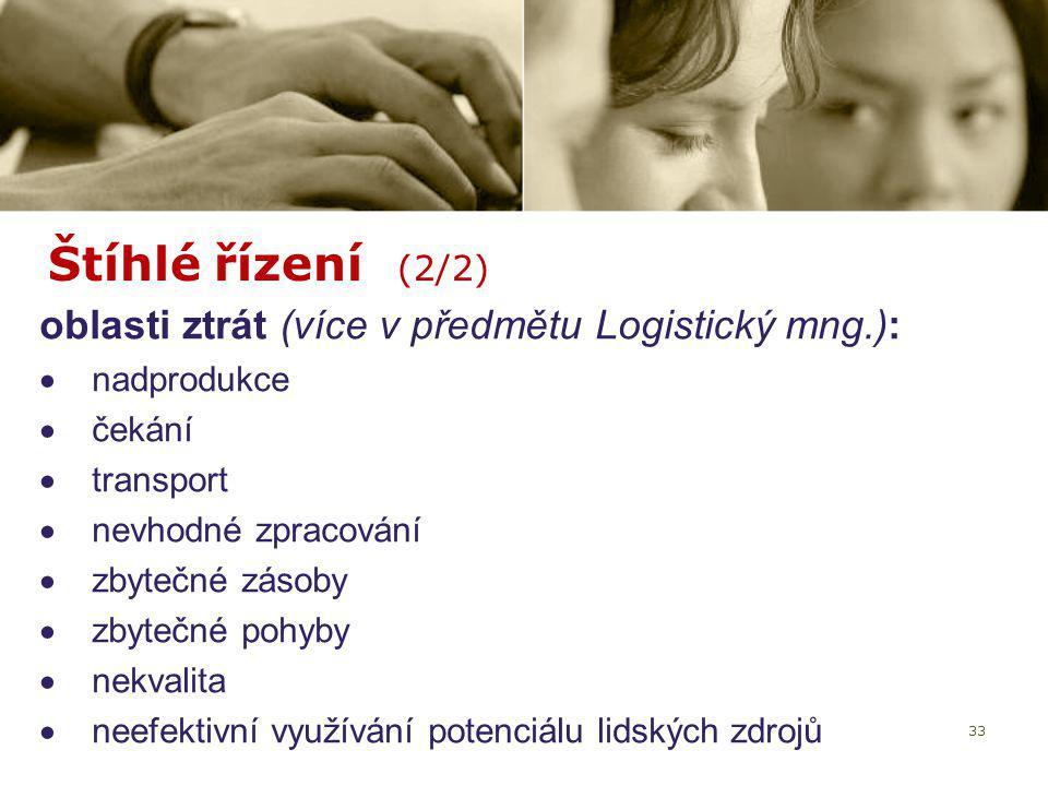 Štíhlé řízení (2/2) oblasti ztrát (více v předmětu Logistický mng.):
