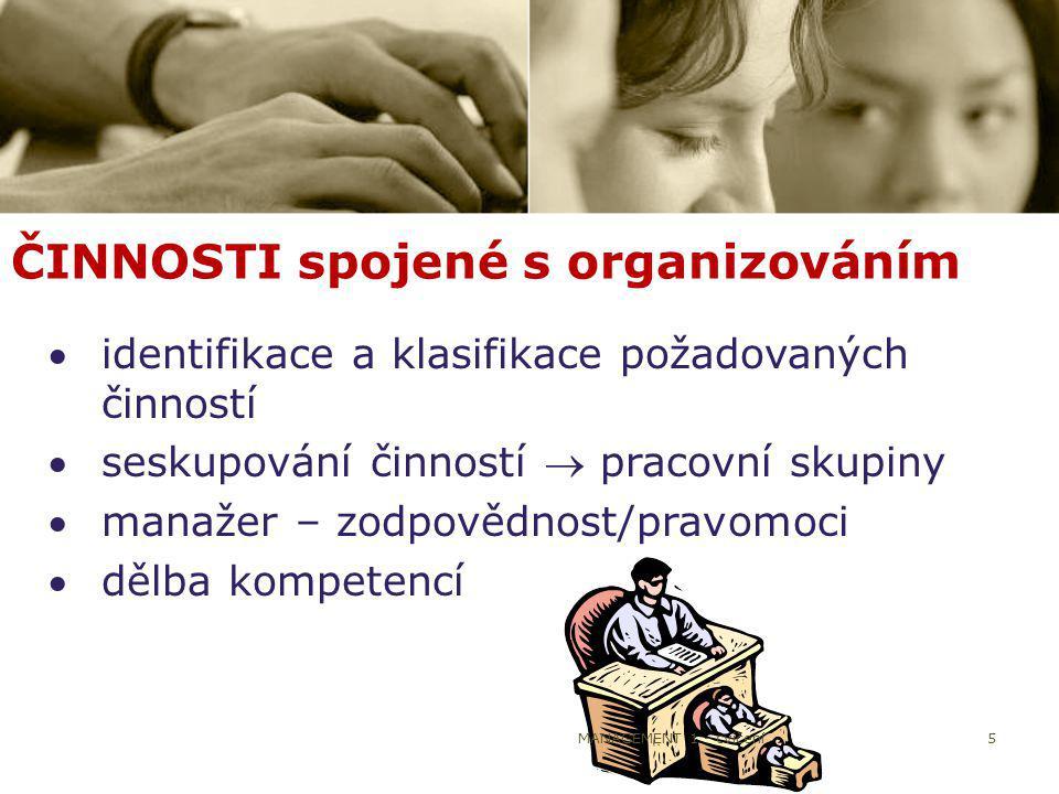 ČINNOSTI spojené s organizováním