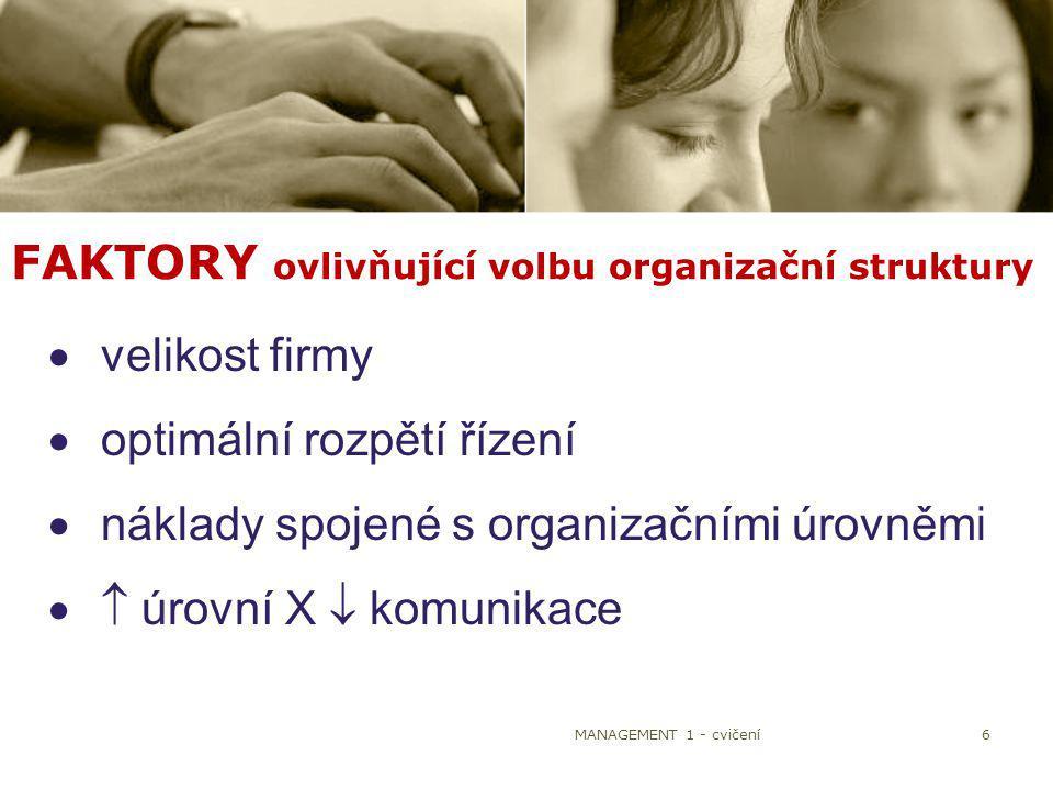 FAKTORY ovlivňující volbu organizační struktury