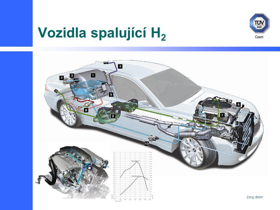 Vozidla spalující H2 Zdroj: BMW