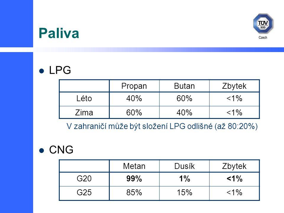 Paliva LPG CNG Propan Butan Zbytek Léto 40% 60% <1% Zima