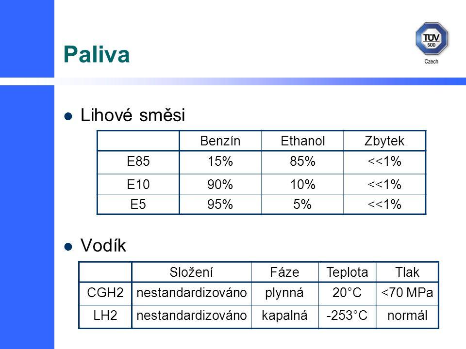 Paliva Lihové směsi Vodík Benzín Ethanol Zbytek E85 15% 85% <<1%