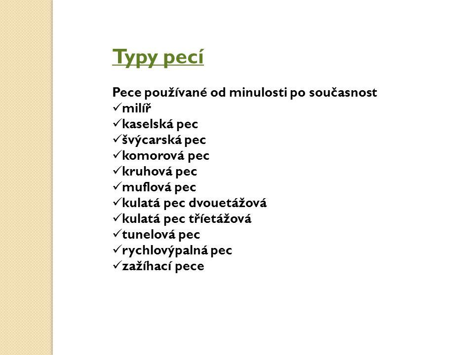 Typy pecí Pece používané od minulosti po současnost milíř kaselská pec