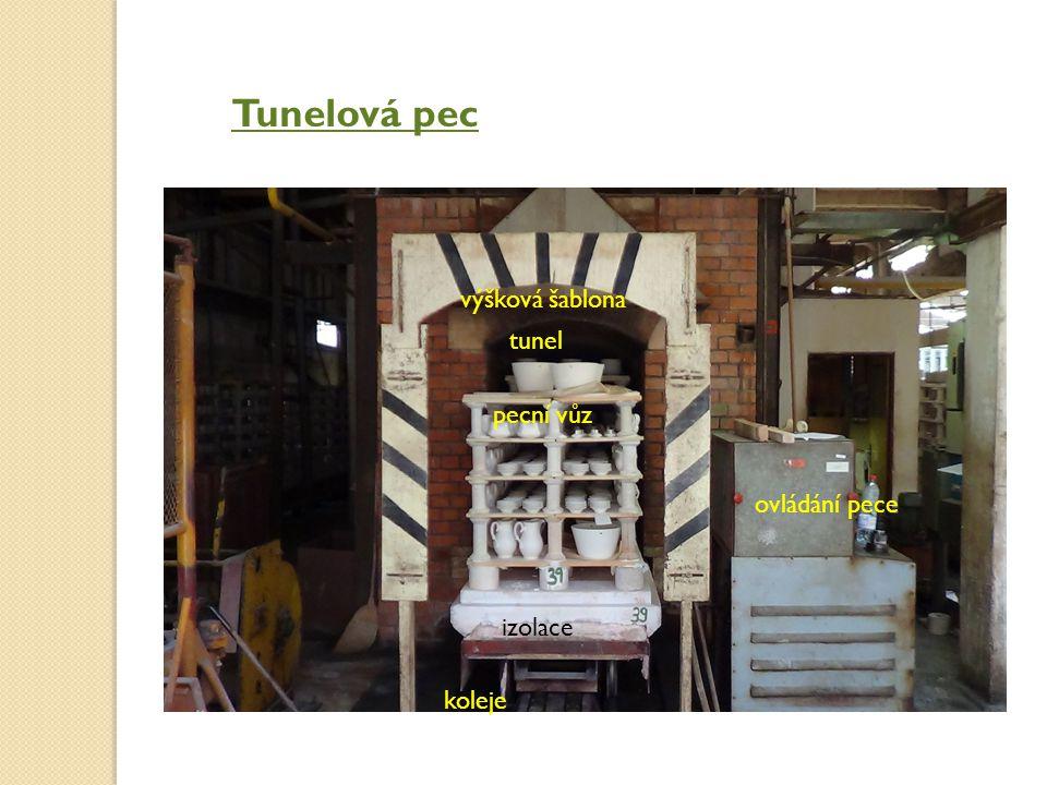 Tunelová pec výšková šablona tunel pecní vůz ovládání pece izolace