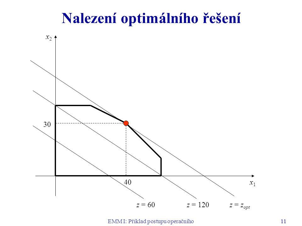 Nalezení optimálního řešení